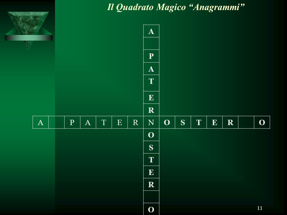 Il Quadrato Magico Anagrammi