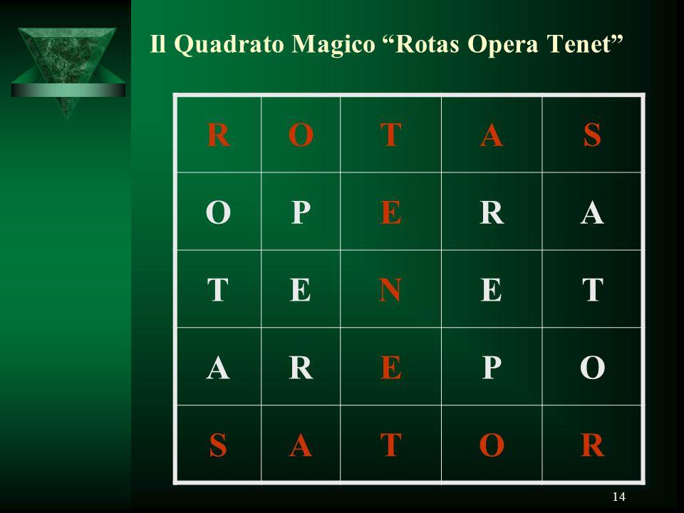 Il Quadrato Magico Rotas Opera Tenet