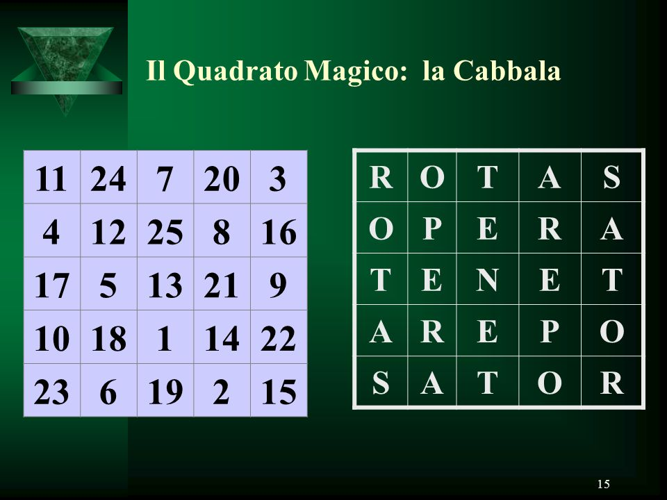 Il Quadrato Magico: la Cabbala