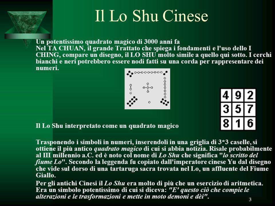 Il Lo Shu Cinese
