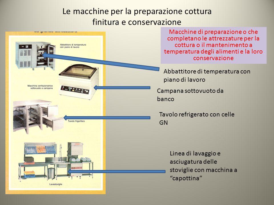 Le macchine per la preparazione cottura finitura e conservazione