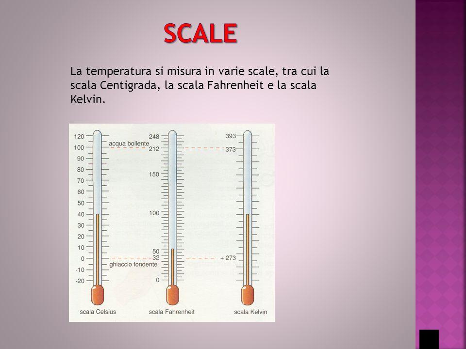 SCALE La temperatura si misura in varie scale, tra cui la scala Centigrada, la scala Fahrenheit e la scala Kelvin.