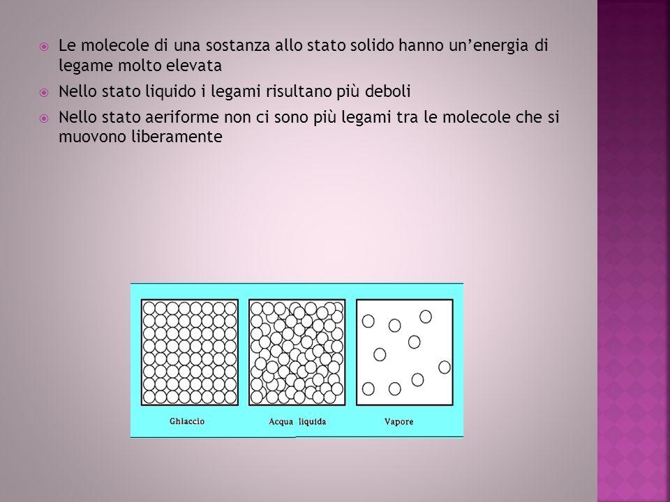 Le molecole di una sostanza allo stato solido hanno un'energia di legame molto elevata