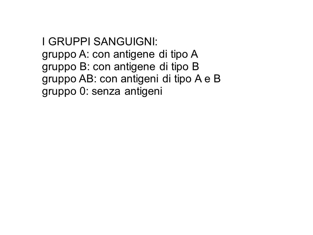 I GRUPPI SANGUIGNI: gruppo A: con antigene di tipo A. gruppo B: con antigene di tipo B. gruppo AB: con antigeni di tipo A e B.