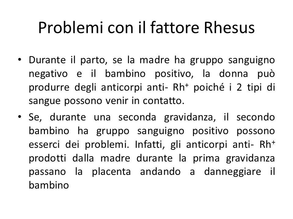 Problemi con il fattore Rhesus