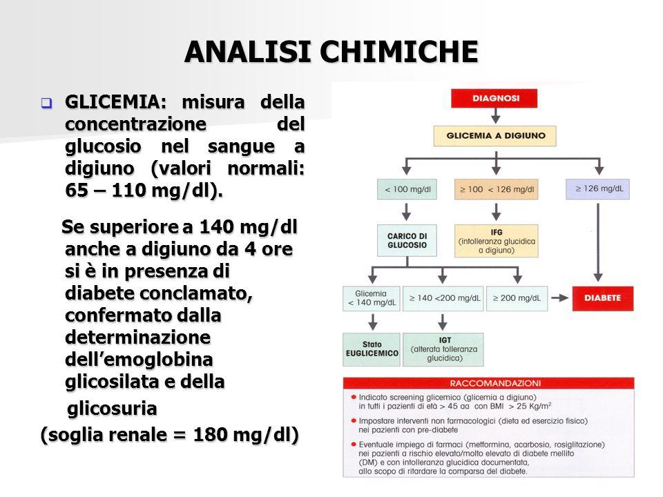 ANALISI CHIMICHE GLICEMIA: misura della concentrazione del glucosio nel sangue a digiuno (valori normali: 65 – 110 mg/dl).