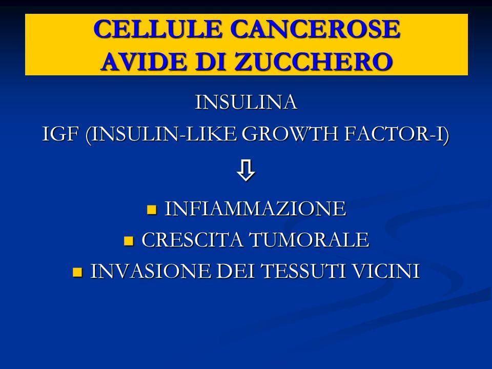 CELLULE CANCEROSE AVIDE DI ZUCCHERO