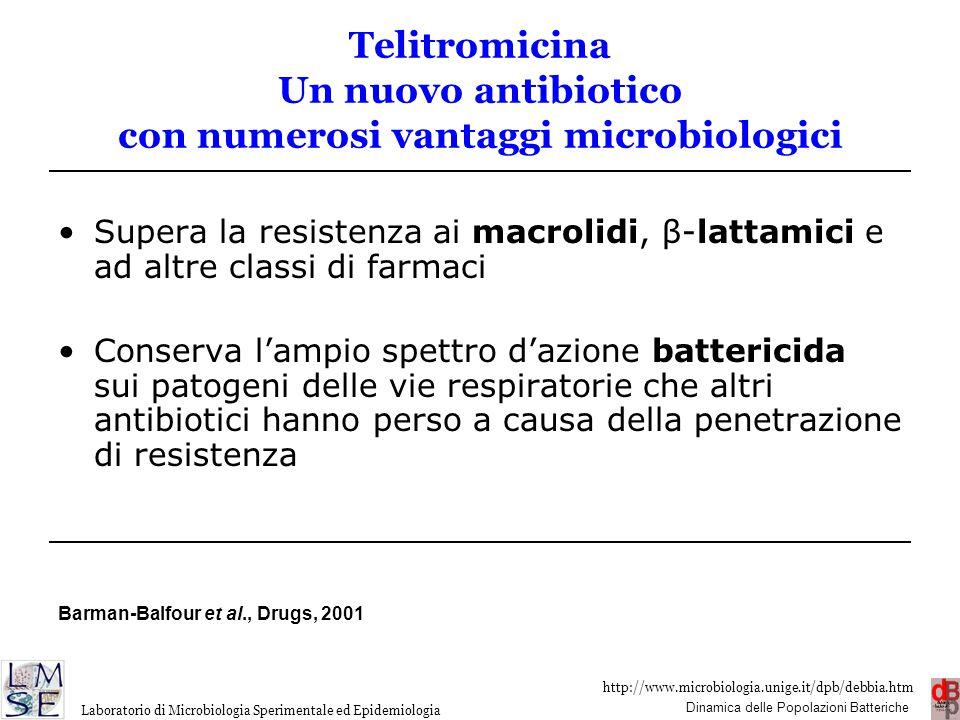 Telitromicina Un nuovo antibiotico con numerosi vantaggi microbiologici