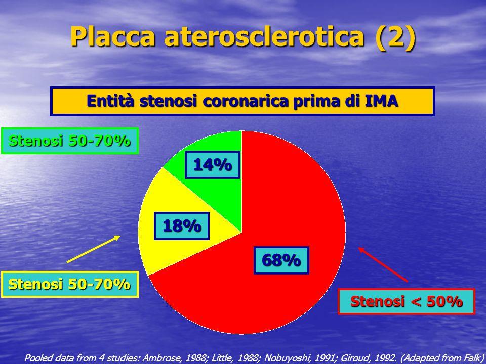 Placca aterosclerotica (2) Entità stenosi coronarica prima di IMA