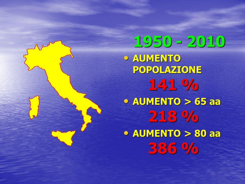 1950 - 2010 AUMENTO POPOLAZIONE 141 % AUMENTO > 65 aa 218 %