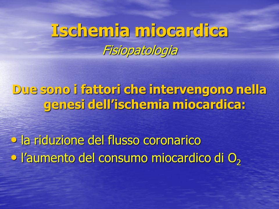 Ischemia miocardica Fisiopatologia