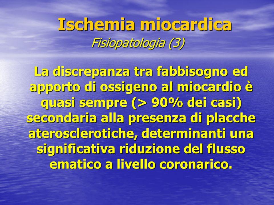 Ischemia miocardica Fisiopatologia (3)