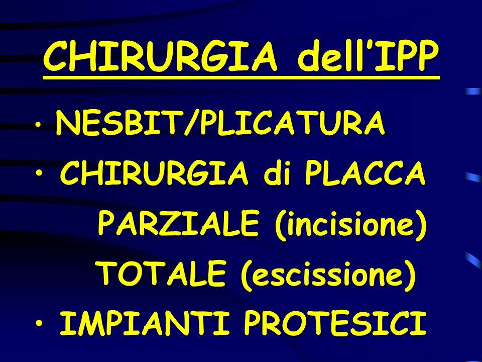 CHIRURGIA dell'IPP CHIRURGIA di PLACCA PARZIALE (incisione)