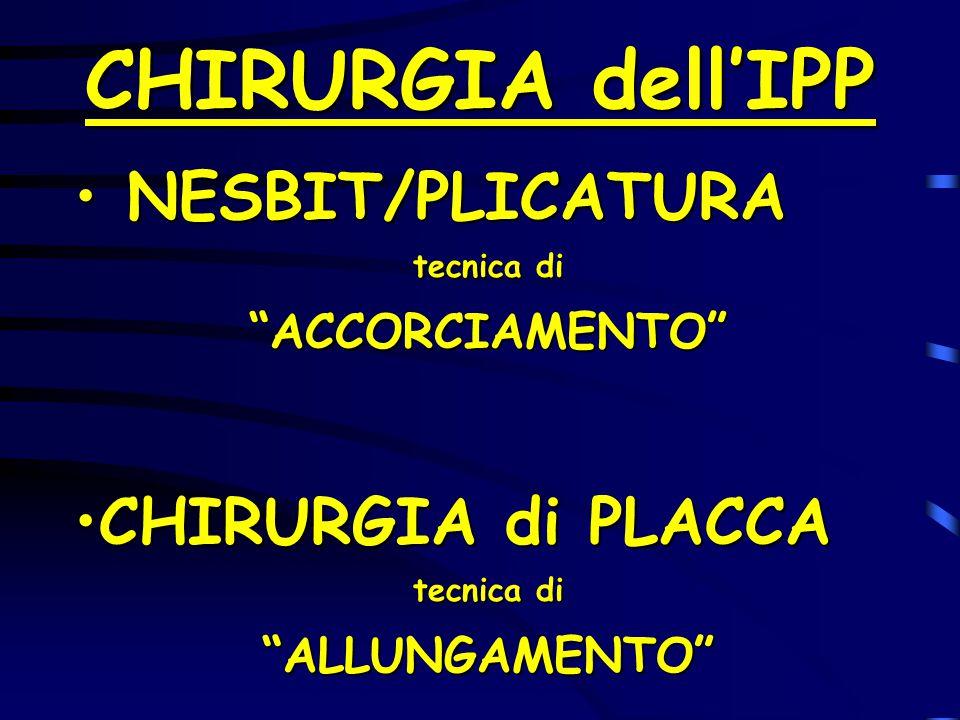 CHIRURGIA dell'IPP NESBIT/PLICATURA CHIRURGIA di PLACCA