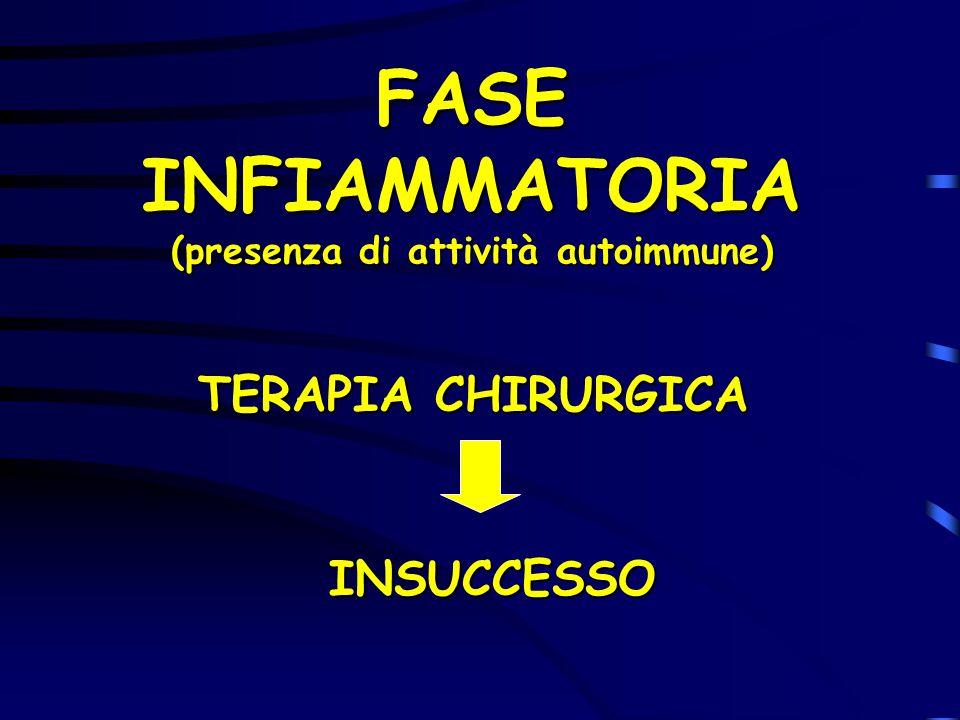 FASE INFIAMMATORIA (presenza di attività autoimmune)