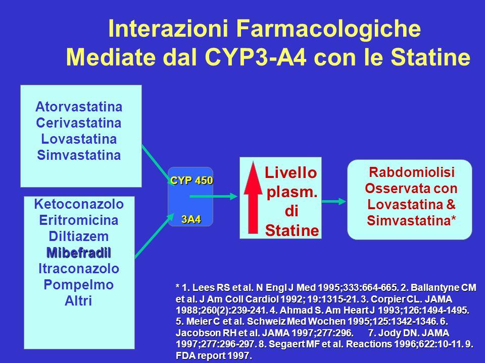 Interazioni Farmacologiche Mediate dal CYP3-A4 con le Statine