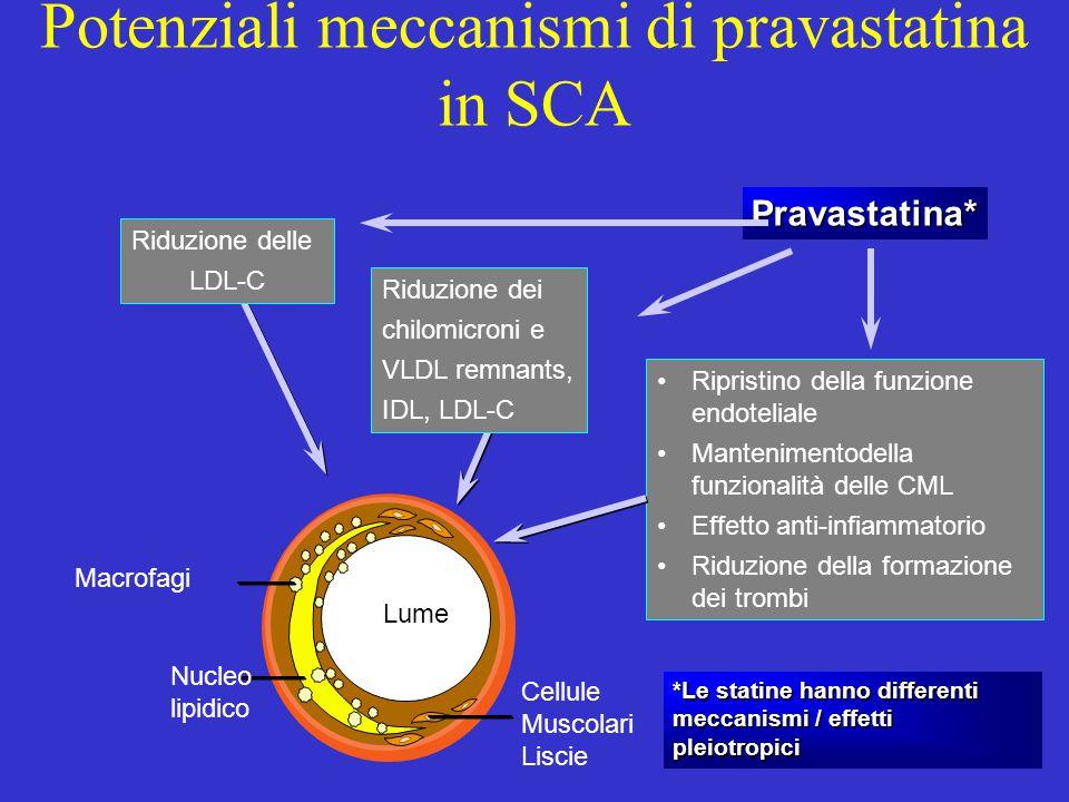 Potenziali meccanismi di pravastatina in SCA