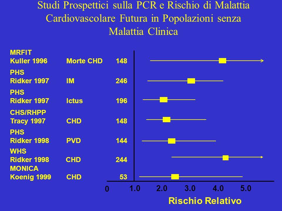 Studi Prospettici sulla PCR e Rischio di Malattia Cardiovascolare Futura in Popolazioni senza Malattia Clinica