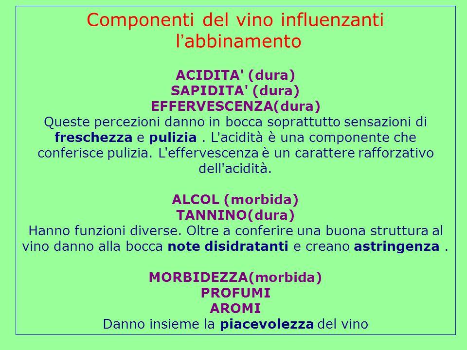 Componenti del vino influenzanti l'abbinamento ACIDITA (dura) SAPIDITA (dura) EFFERVESCENZA(dura) Queste percezioni danno in bocca soprattutto sensazioni di freschezza e pulizia .