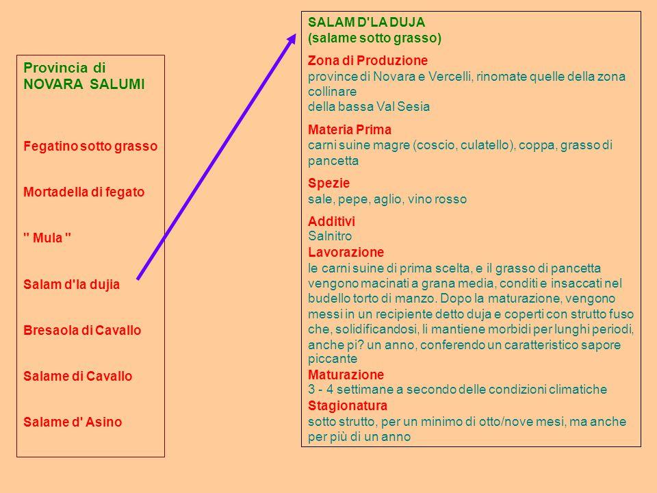 Provincia di NOVARA SALUMI