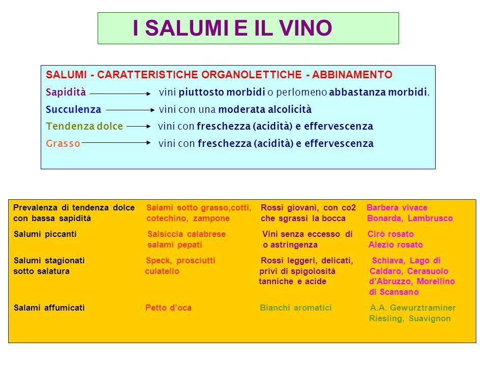 I SALUMI E IL VINO SALUMI - CARATTERISTICHE ORGANOLETTICHE - ABBINAMENTO.