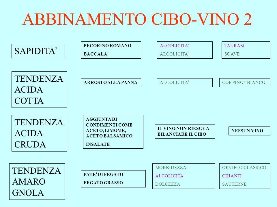 ABBINAMENTO CIBO-VINO 2