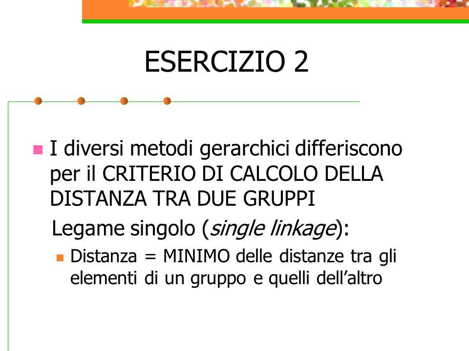 ESERCIZIO 2 I diversi metodi gerarchici differiscono per il CRITERIO DI CALCOLO DELLA DISTANZA TRA DUE GRUPPI.