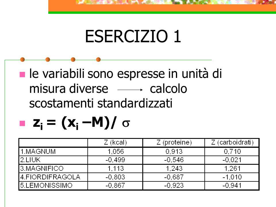 ESERCIZIO 1 le variabili sono espresse in unità di misura diverse calcolo scostamenti standardizzati.