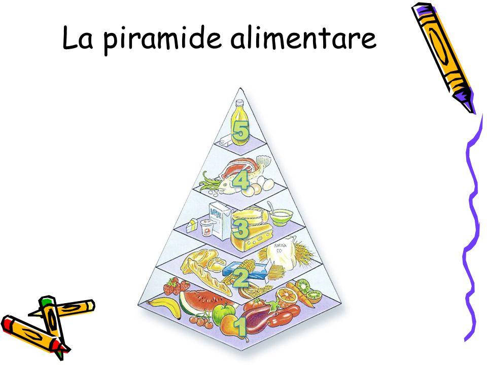 Super EDUCAZIONE ALLA SALUTE - ppt scaricare TO29