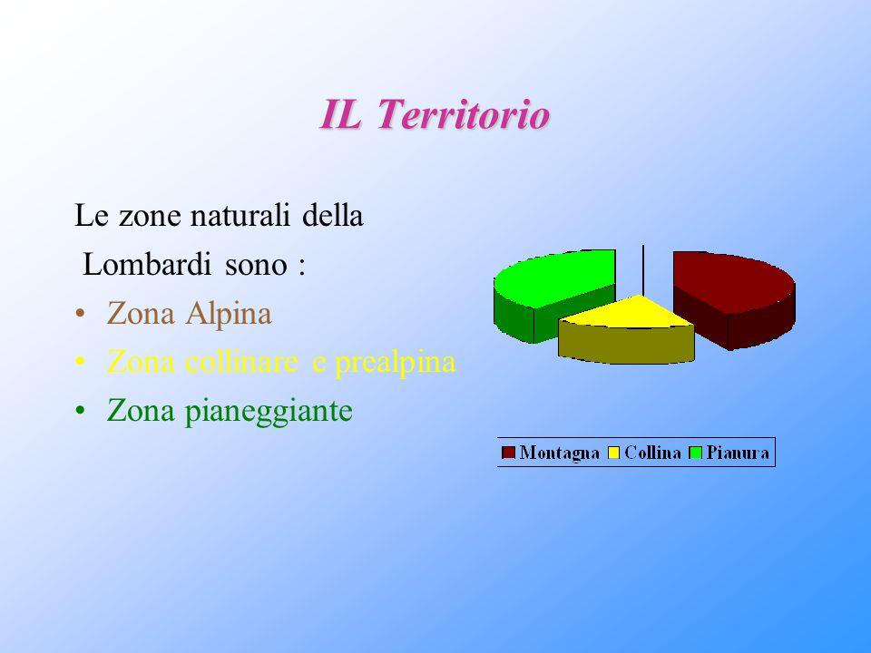 IL Territorio Le zone naturali della Lombardi sono : Zona Alpina
