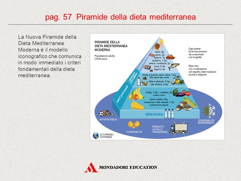pag. 57 Piramide della dieta mediterranea