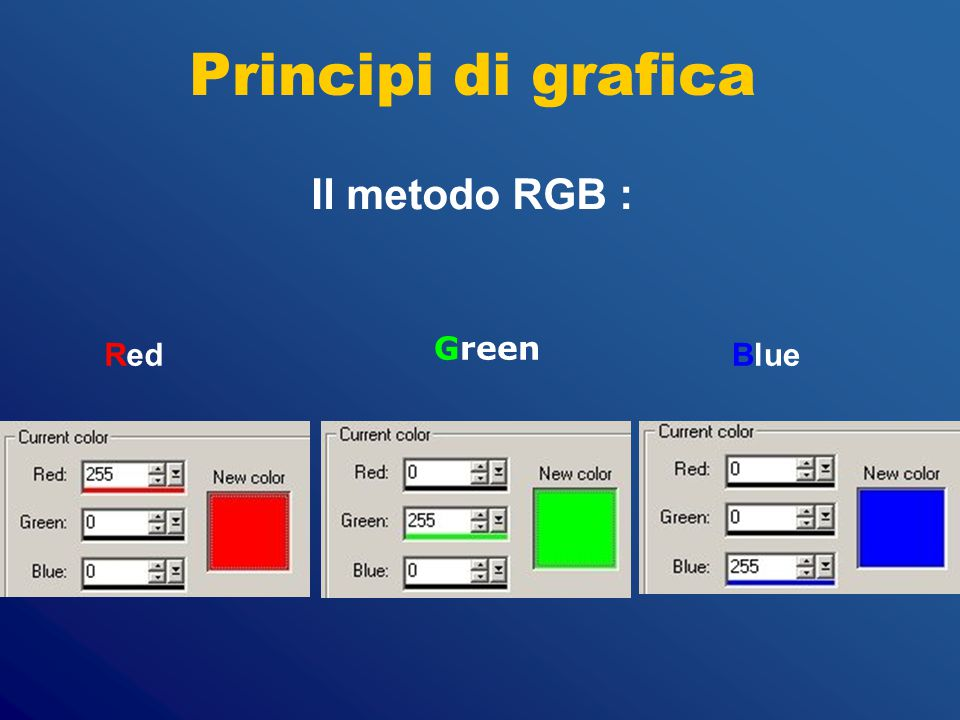 Principi di grafica Il metodo RGB : Green Red Blue