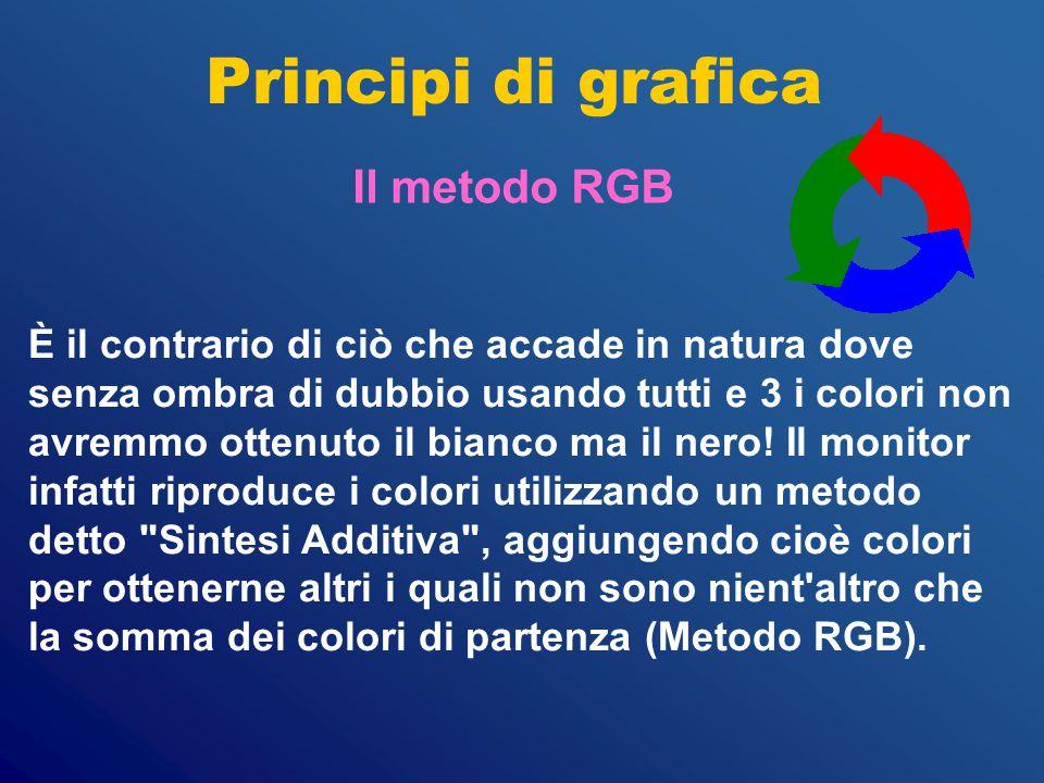 Principi di grafica Il metodo RGB