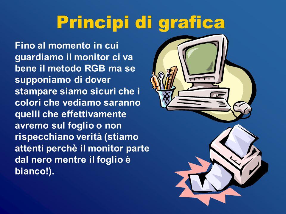 Principi di grafica