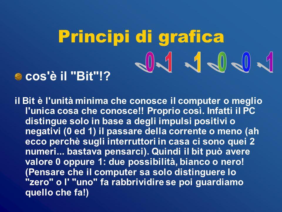 Principi di grafica 0 1 1 0 0 1 cos è il Bit !