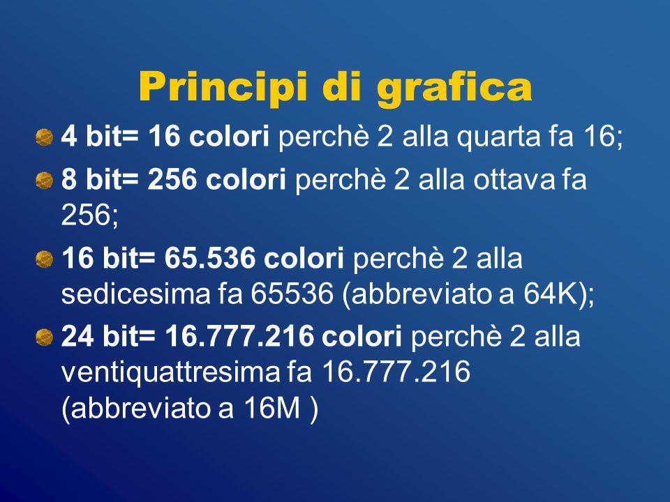 Principi di grafica 4 bit= 16 colori perchè 2 alla quarta fa 16;