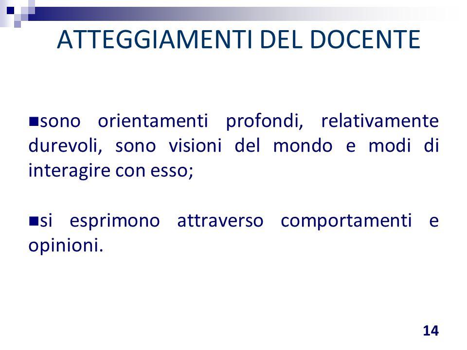 ATTEGGIAMENTI DEL DOCENTE