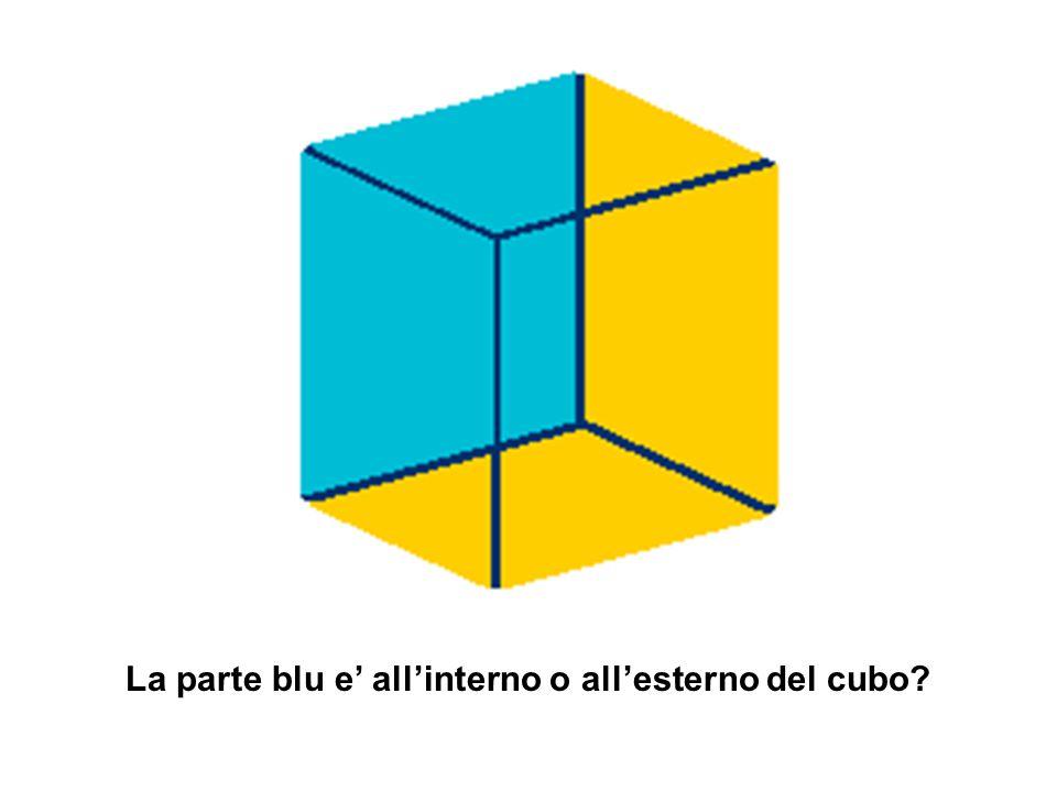 La parte blu e' all'interno o all'esterno del cubo