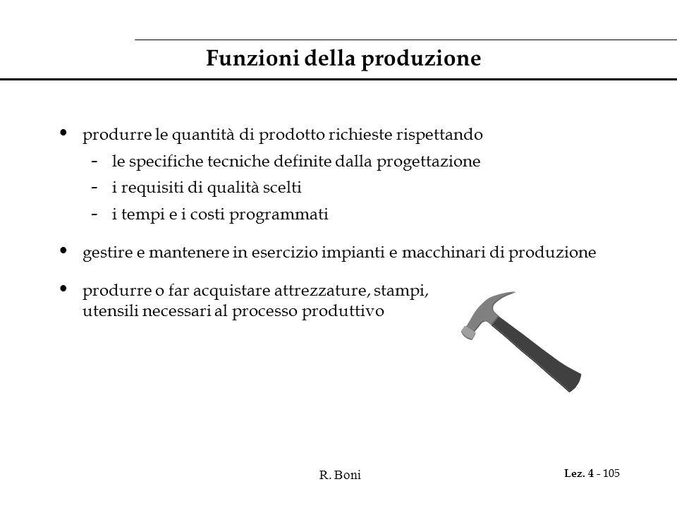 Funzioni della produzione