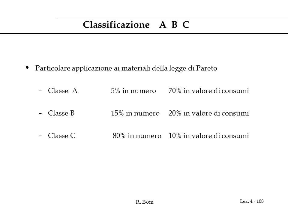 Classificazione A B C Particolare applicazione ai materiali della legge di Pareto. Classe A 5% in numero 70% in valore di consumi.