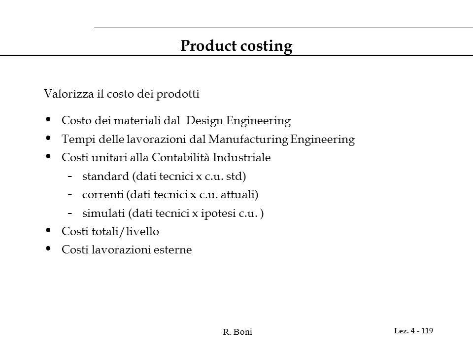 Product costing Valorizza il costo dei prodotti