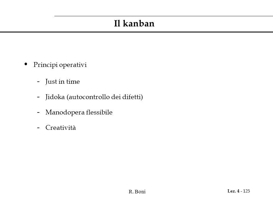 Il kanban Principi operativi Just in time