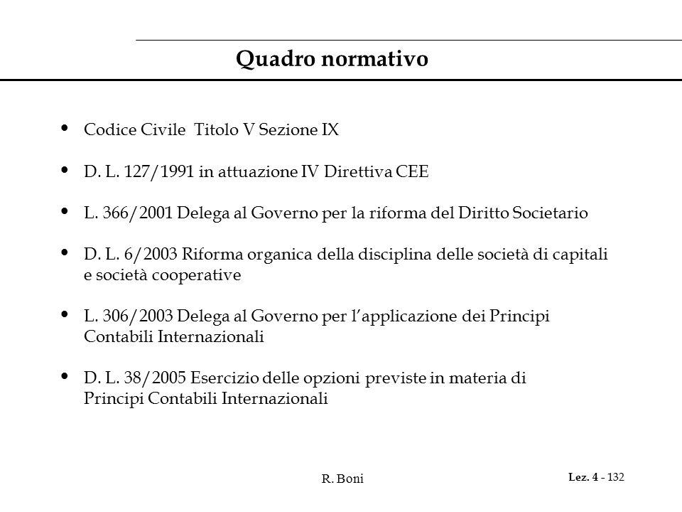 Quadro normativo Codice Civile Titolo V Sezione IX