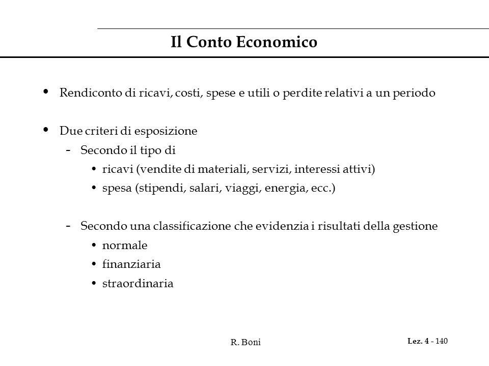 Il Conto Economico Rendiconto di ricavi, costi, spese e utili o perdite relativi a un periodo. Due criteri di esposizione.