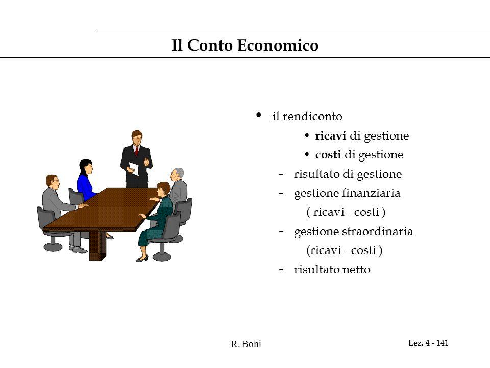 Il Conto Economico il rendiconto ricavi di gestione costi di gestione