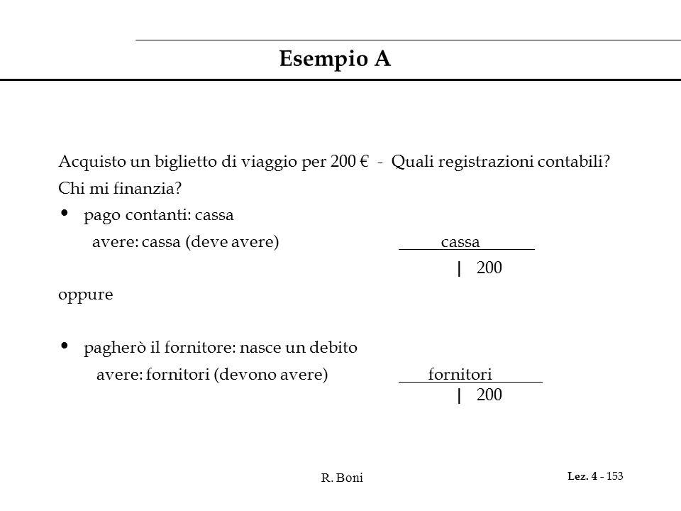 Esempio A Acquisto un biglietto di viaggio per 200 € - Quali registrazioni contabili Chi mi finanzia