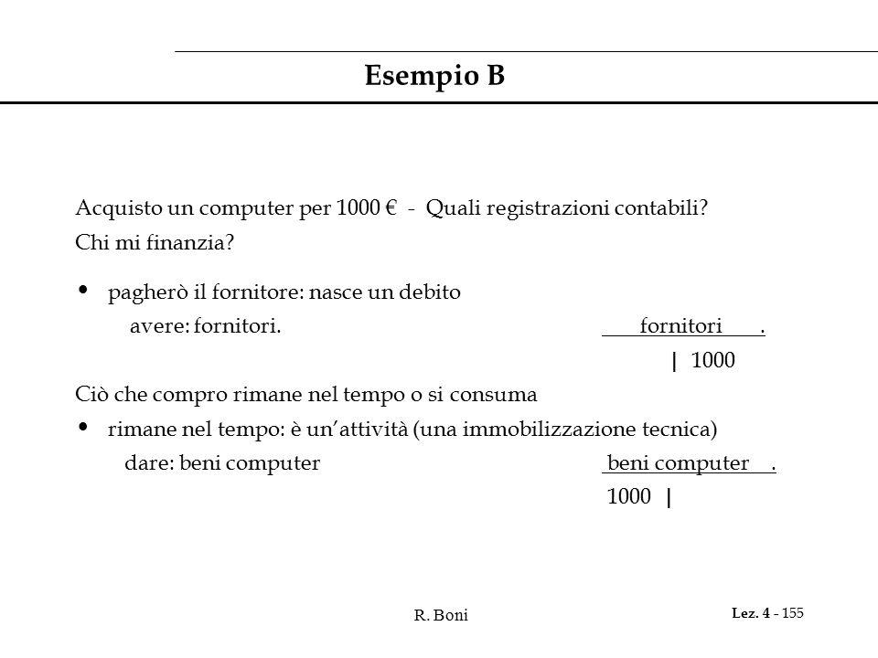 Esempio B Acquisto un computer per 1000 € - Quali registrazioni contabili Chi mi finanzia pagherò il fornitore: nasce un debito.