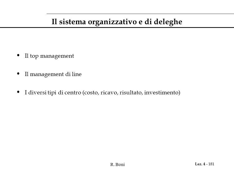 Il sistema organizzativo e di deleghe