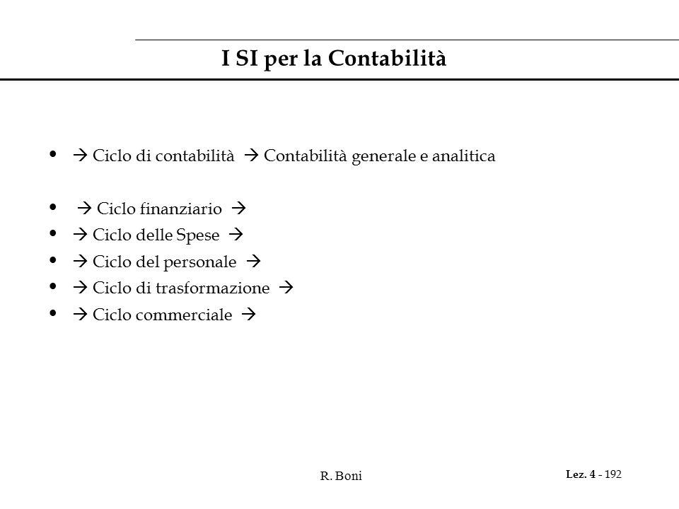 I SI per la Contabilità  Ciclo di contabilità  Contabilità generale e analitica.  Ciclo finanziario 