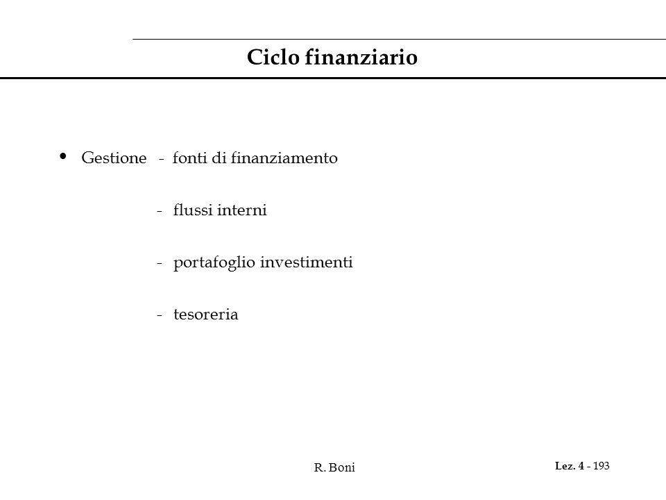 Ciclo finanziario Gestione - fonti di finanziamento flussi interni